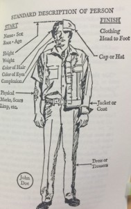 I love a good diagram--even when John Doe has the official hairdo of the Hardy Boys books.